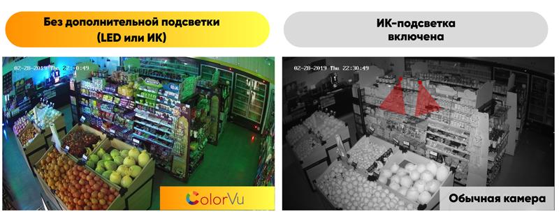 В линейке сетевых камер ColorVu впервые появились камеры в корпусе «купол» – DS-2CD2127G2-SUи DS-2CD2147G2-SU